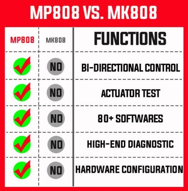 Autel MaxiPRO MP808 (1)