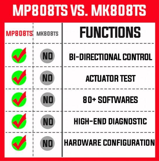 Autel MaxiPRO MP808TS (1)